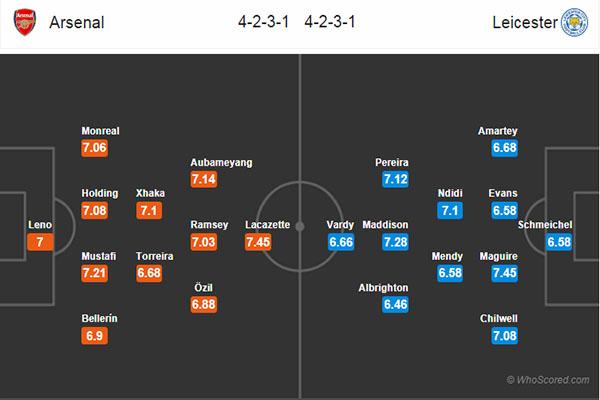 Nhận định Arsenal vs Leicester: đội hình