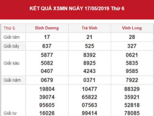 Dự đoán kết quả XSMN Vip ngày 24/05/2019