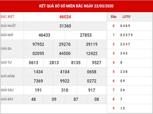 Thống kê kqxs miền bắc ngày 23/03 chuẩn xác