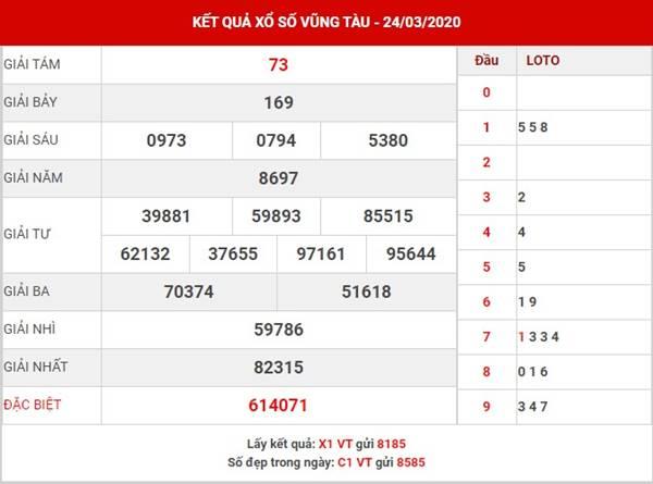 Thống kê cặp số đẹp XS Vũng Tàu ngày 31-3-2020