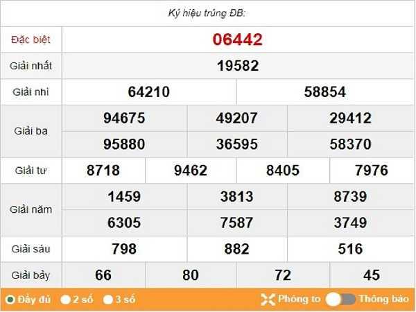 Thống kê kqxsmb ngày 19/03 chuẩn từ các cao thủ