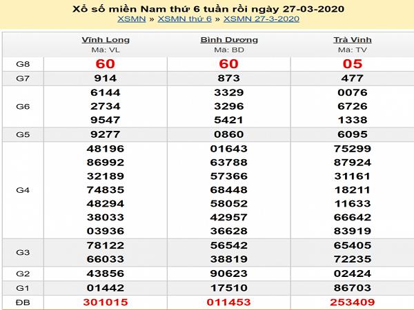 soi-cau-xsmn-28-3-2020-kq-xo-so-mn-27-3-min