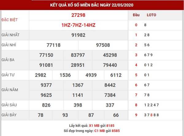 Thống kê kết quả xs Miền Bắc thứ 7 ngày 23-5-2020
