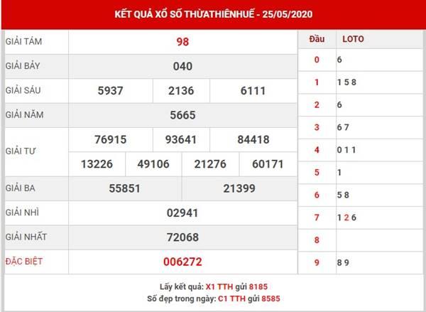 Thống kê XS Thừa Thiên Huế thứ 2 ngày 1-6-2020