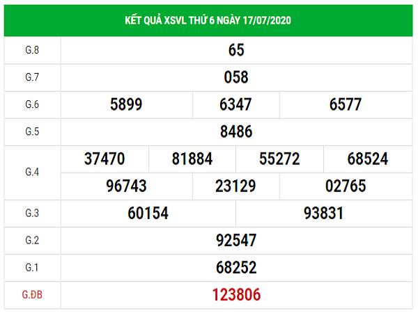 Bảng KQXSVL- Thống kê xổ số vĩnh long ngày 24/07 tỷ lệ trúng cao