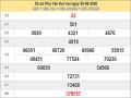 Bảng KQXSPY- Thống kê xổ số phú yên ngày 06/07 từ các chuyên gia