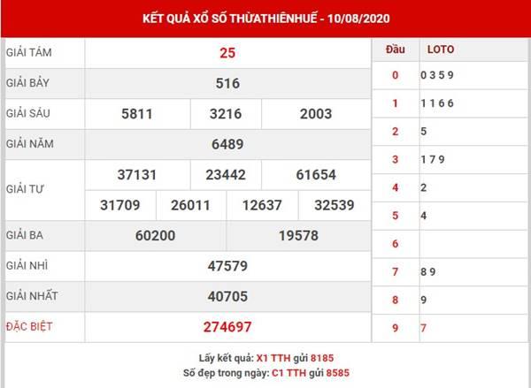 Thống kê XS Thừa Thiên Huế thứ 2 ngày 17-8-2020