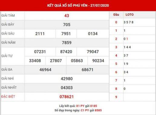 Thống kê xổ số Phú Yên thứ 2 ngày 3-8-2020