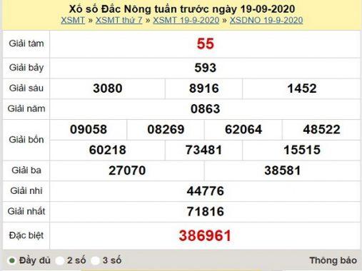 Thống kê XSDNO ngày 26/9/2020, thống kê xổ số Đắc Nông