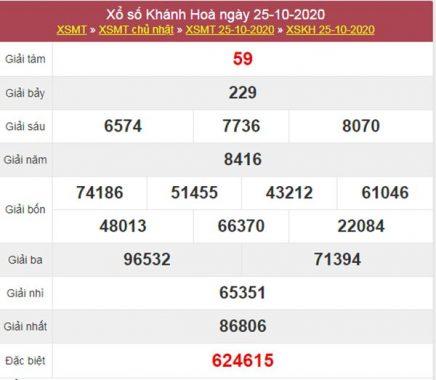 Thống kê XSKH 28/10/2020 chốt lô VIP Khánh Hòa thứ 4