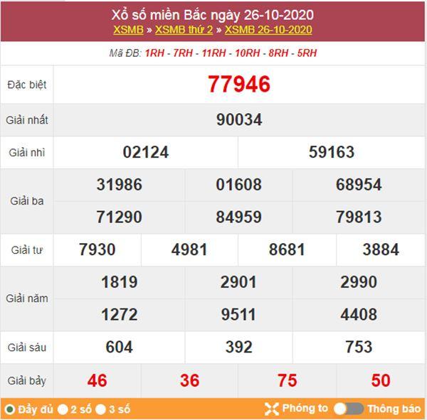 Thống kê XSMB 27/10/2020 chốt lô VIP miền Bắc thứ 3 chính xác