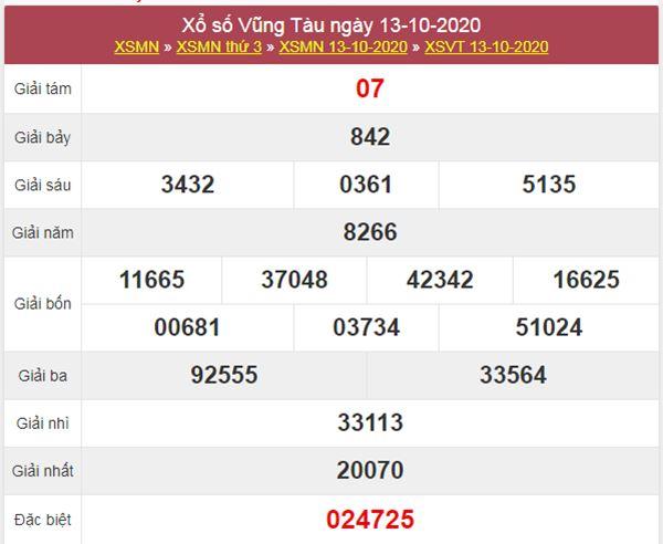 Thống kê XSVT 20/10/2020 chốt KQXS Vũng Tàu thứ 3 chính xác