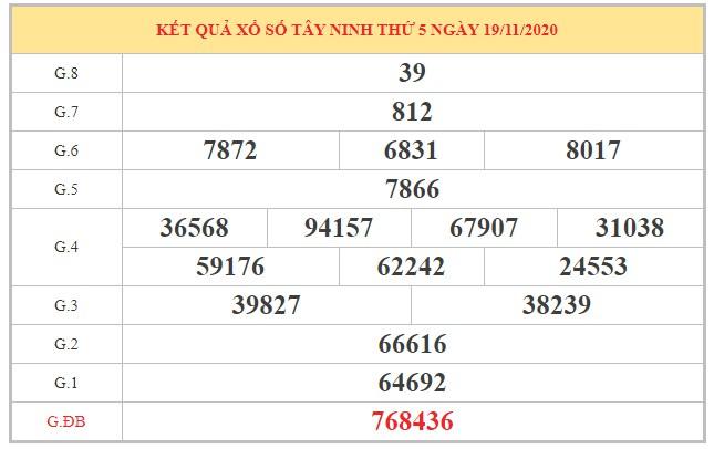 Thống kê XSTN ngày 26/11/2020 dựa trên kết quả kỳ trước