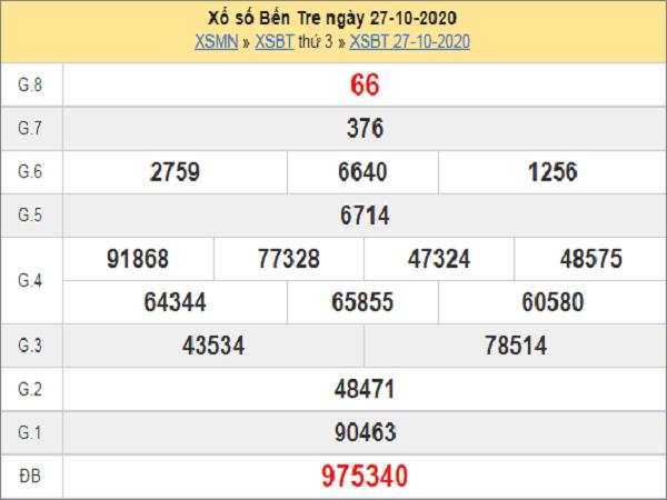 Thống kê KQXSBT ngày 03/11/2020 - xổ số bến tre thứ 3