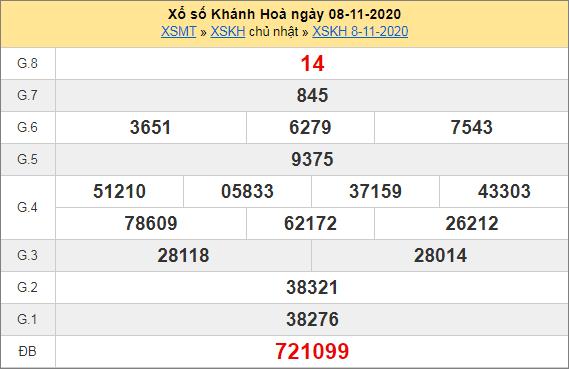 Thống kê KQXSKH ngày 11/11/2020- xổ số khánh hòa chi tiết