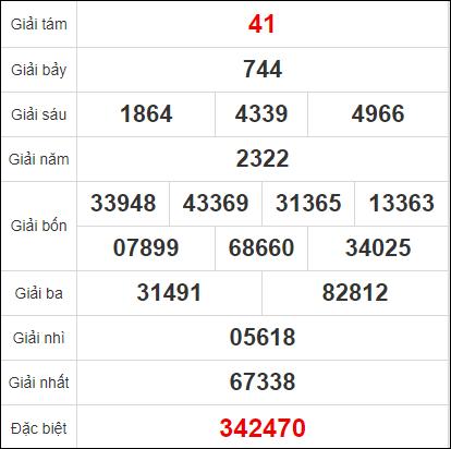 Quay thử kết quả xổ số Đồng Nai ngày 18/11/2020