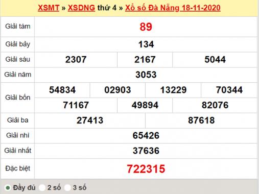 Thống kê XSDNG ngày 21/11/2020, thống kê xổ số Đà Nẵng thứ 7