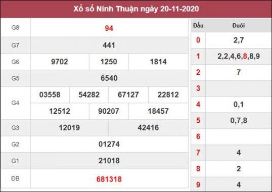 Thống kê XSNT 27/11/2020 chốt số Ninh Thuận tỷ lệ trúng cao