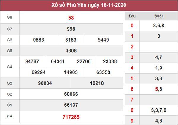 Thống kê XSPY 23/11/2020 chốt lô Phú Yên thứ 2 tỷ lệ trúng cao