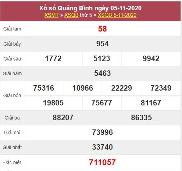 Thống kê XSQB 12/11/2020 chốt bạch thủ lô Quảng Bình thứ 5