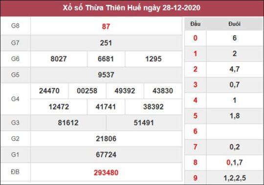 Thống kê XSTTH 4/1/2021 tổng hợp những cặp lô đẹp thứ 2