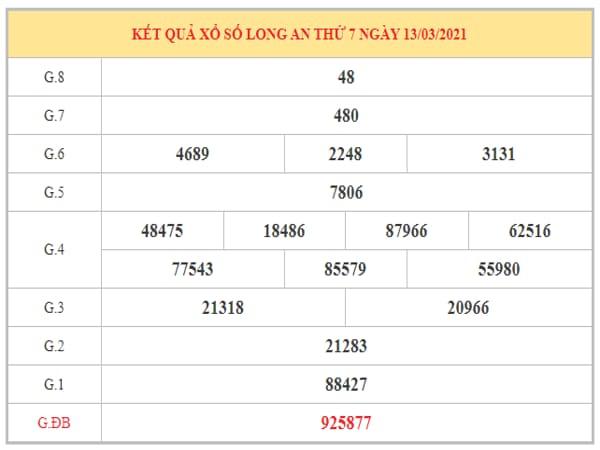 Thống kê KQXSLA ngày 20/3/2021 dựa trên kết quả kỳ trước