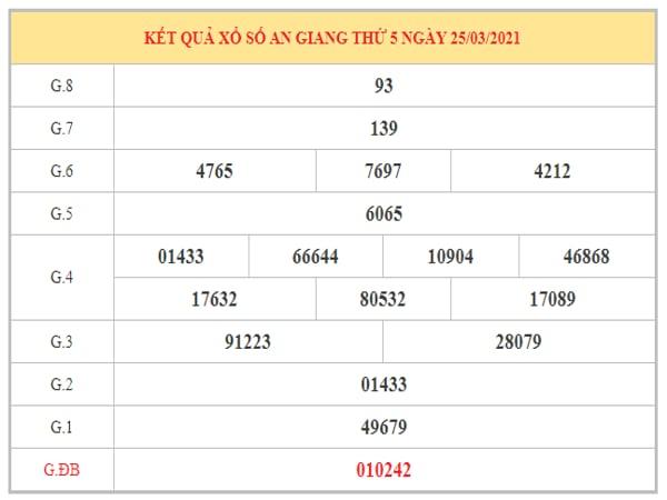Thống kê KQXSAG ngày 1/4/2021 dựa trên kết quả kì trước