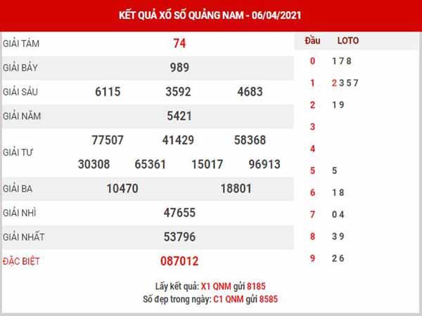 Thống kê XSQNM ngày 13/4/2021 - Thống kê đài xổ số Quảng Nam thứ 3