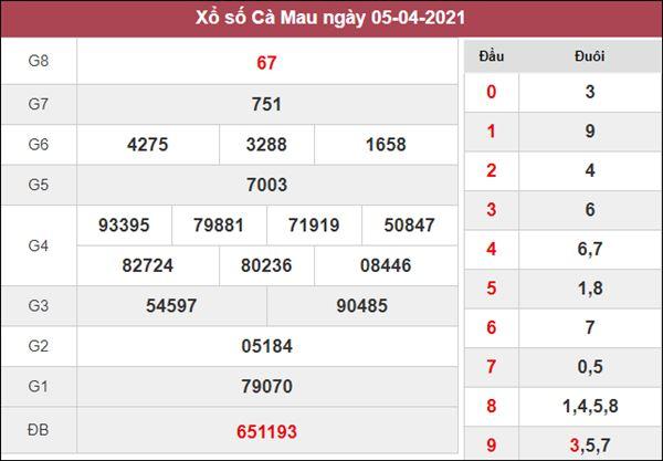 Thống kê XSCM 12/4/2021 chốt bạch thủ lô Cà Mau thứ 2