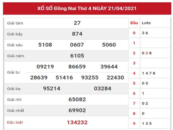 Thống kê KQXSDN ngày 28/4/2021 dựa trên kết quả kì trước