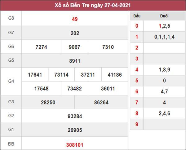 Thống kê XSBT 4/5/2021 chốt loto gan số đẹp Bến Tre hôm nay