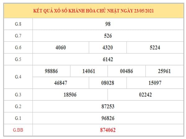 Thống kê KQXSKH ngày 26/5/2021 dựa trên kết quả kì trước
