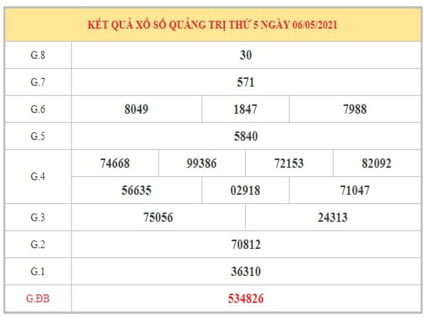 Thống kê KQXSQT ngày 13/5/2021 dựa trên kết quả kì trước