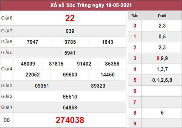 Thống kê XSST 26/5/2021 chốt loto gan Sóc Trăng thứ 4