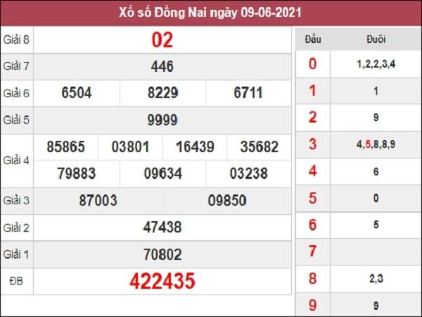 Thống kê  XSDN 16-06-2021