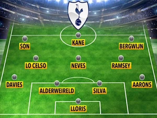 Đội hình Tottenham mạnh nhất, xuất sắc nhất thời điểm hiện nay