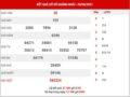 Thống kê XSQNI ngày 12/6/2021 đài Quảng Ngãi thứ 7 hôm nay chính xác nhất