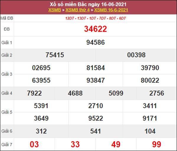 Thống kê XSMB 17/6/2021 chốt loto số đẹp cùng cao thủ