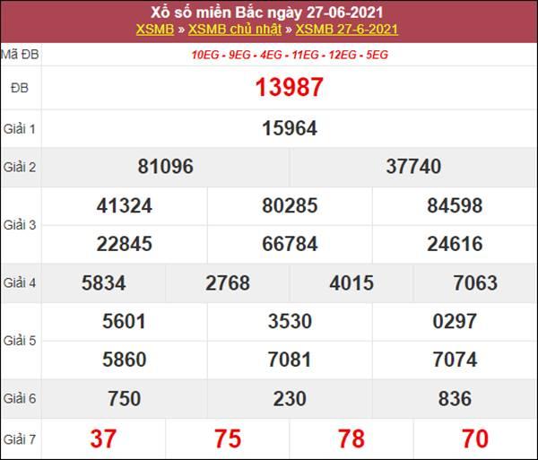 Thống kê XSMB 28/6/2021 chốt loto gan miền Bắc thứ 2