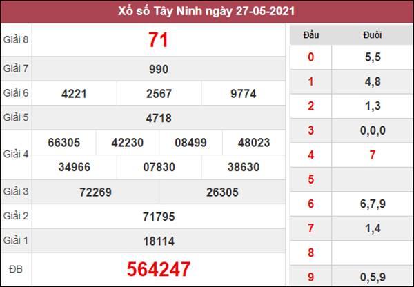 Thống kê XSTN 3/6/2021 tổng hợp các cặp lô về nhiều thứ 5