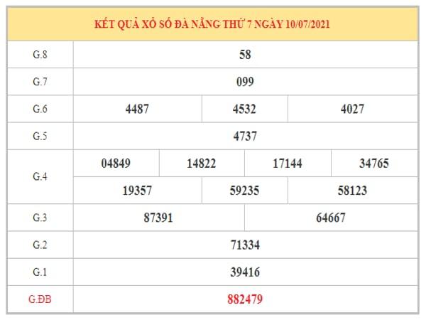 Thống kê KQXSDNG ngày 14/7/2021 dựa trên kết quả kì trước