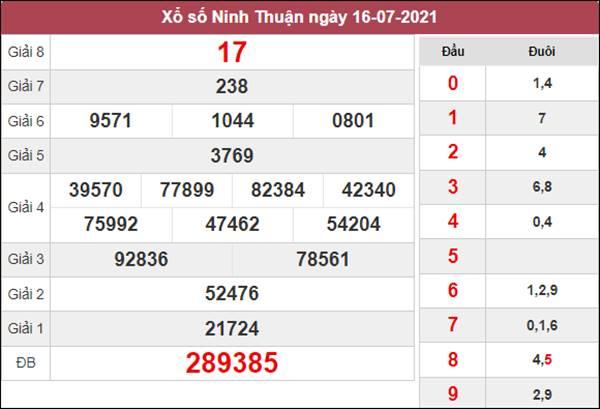 Thống kê XSNT 23/7/2021 chốt số đẹp giờ vàng Ninh Thuận