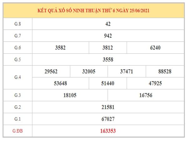 Thống kê KQXSNT ngày 2/7/2021 dựa trên kết quả kì trước
