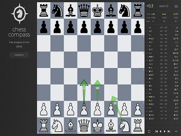 Top Game Cờ Vua Trên Máy Tính