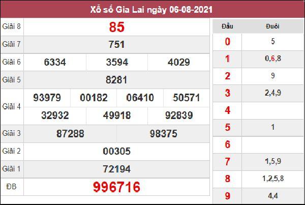 Thống kê KQXSGL 13/8/2021 thứ 6 chốt số cùng chuyên gia