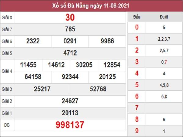 Thống kê XSDNG 15-09-2021