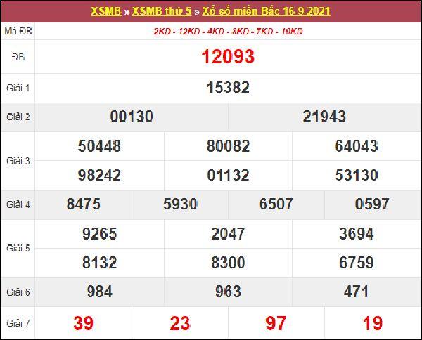 Thống kê XSMB 17/9/2021 chốt lô VIP đài Hải Phòng