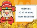 Thống kê soi cầu xổ số Đà Nẵng 20/10/2021